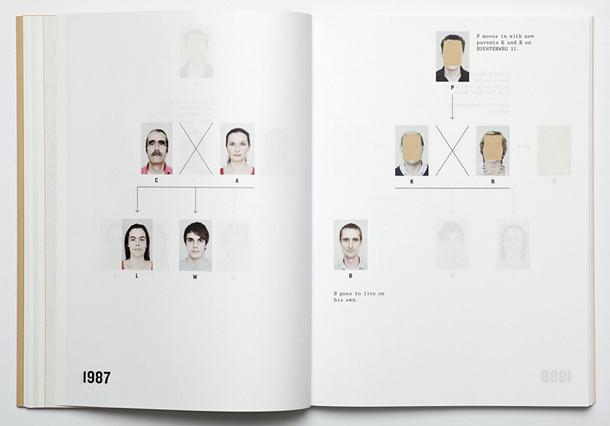"""Atvērums: Hronoloģija 1987. No projekta """"____ and Willem"""""""